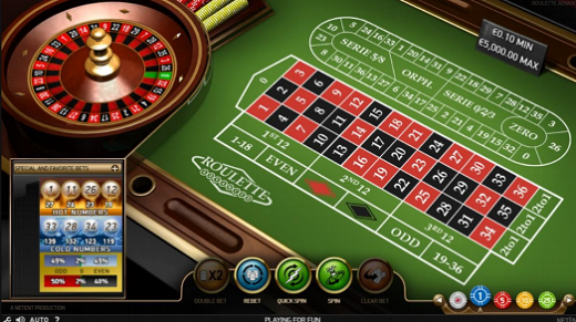 Roulette and Blackjack - Your Opportunity to Win Huge in Internet Casinos in Turkey